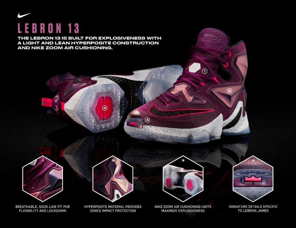 las nuevas zapatillas de Lebron james